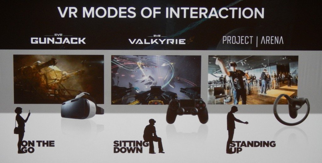 La VR secondo CCP
