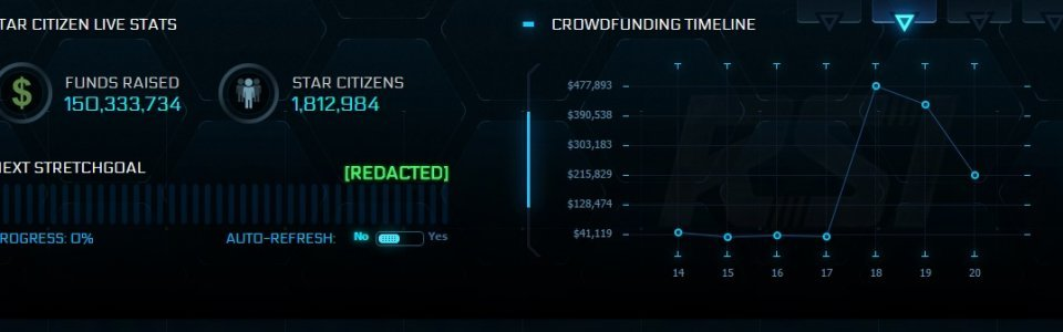 star citizen milioni crowdfunding