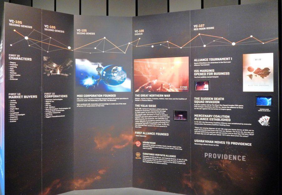 Timeline di EVE Online - i primi anni