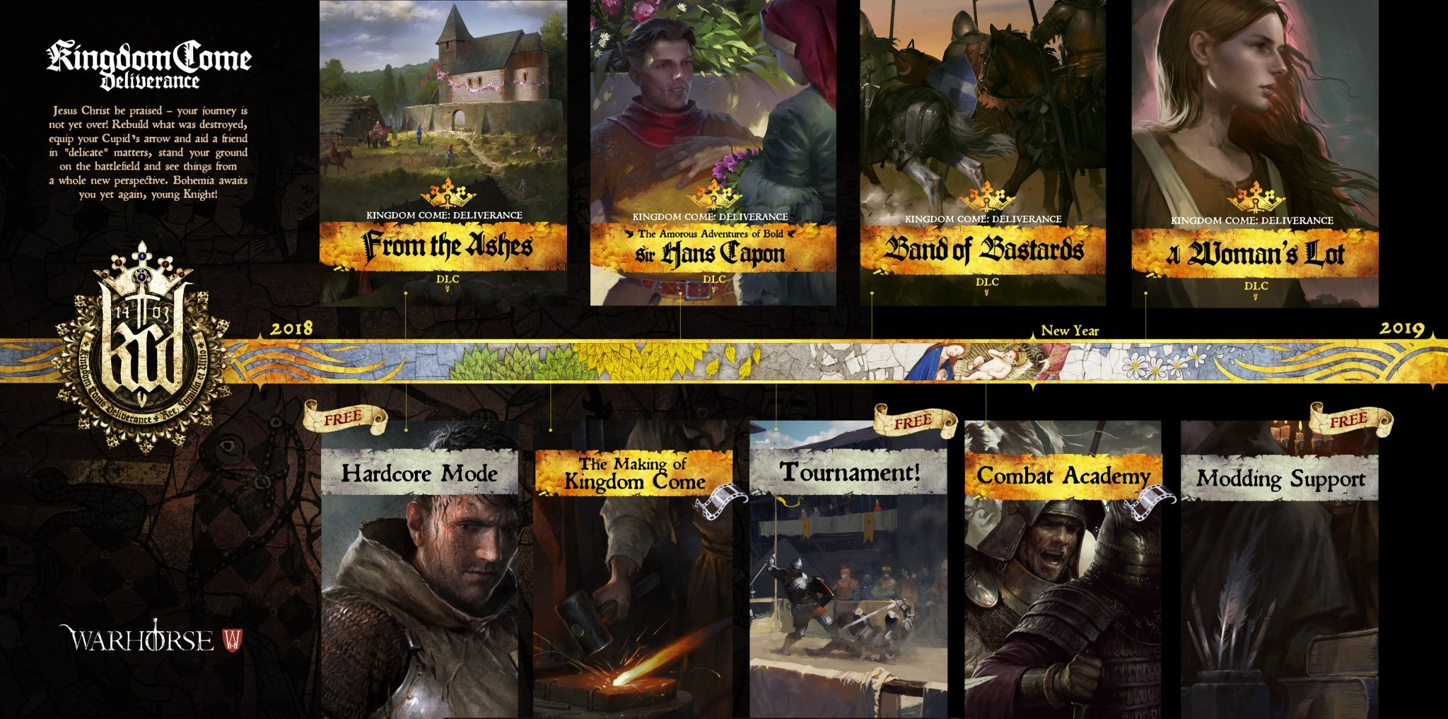 Kingdom Come Deliverance roadmap