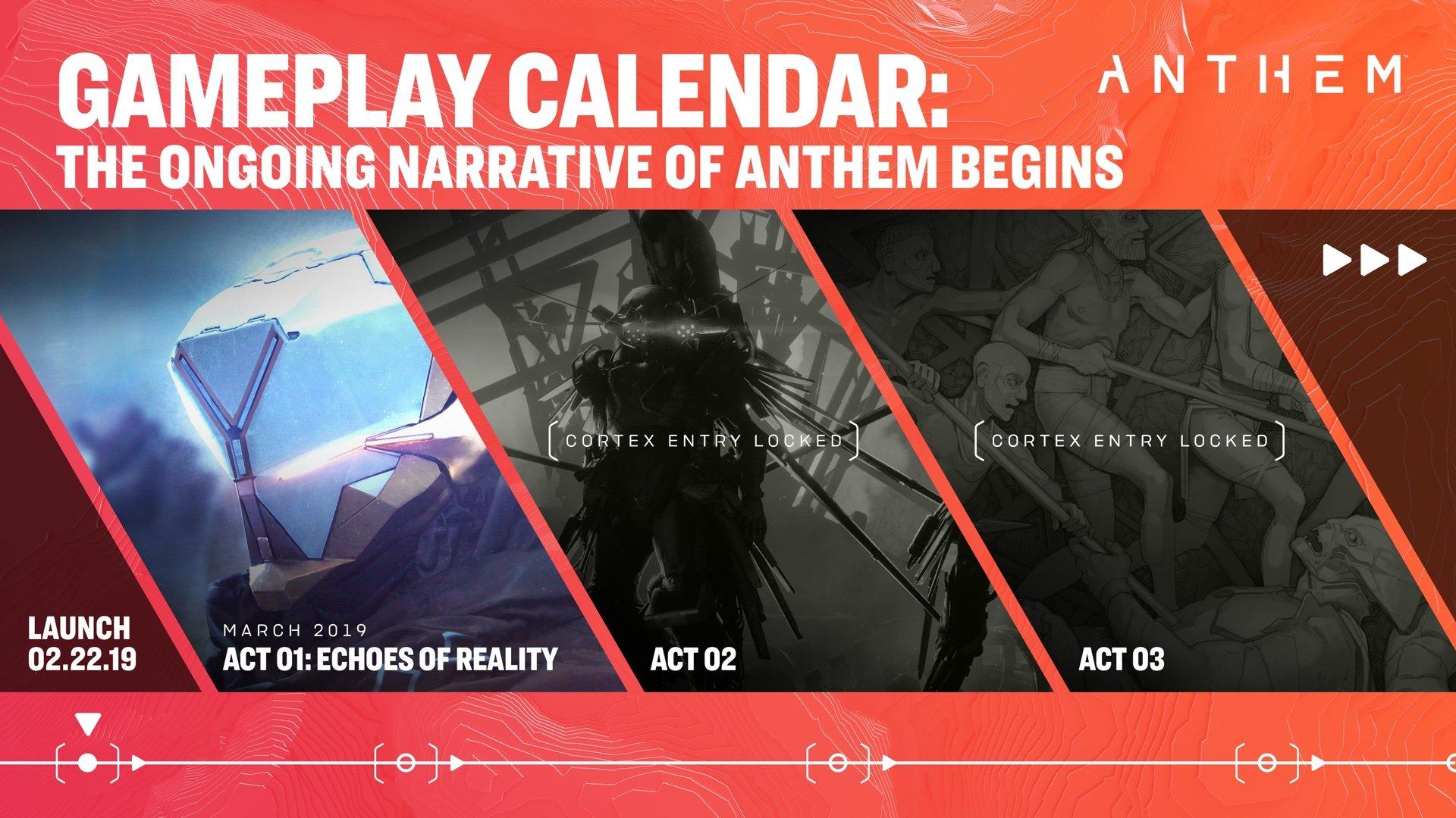 Anthem roadmap