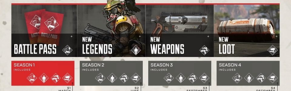 Apex Legends: svelata la roadmap 2019, prima Stagione a marzo