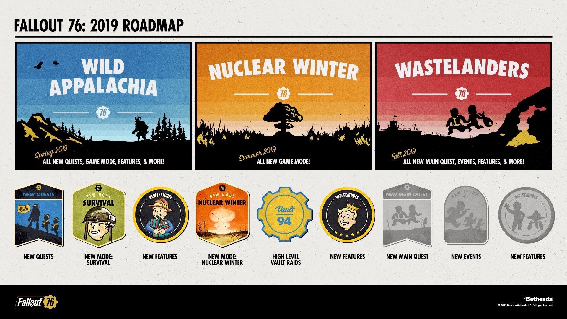 Fallout 76 roadmap Fallout 76 patch