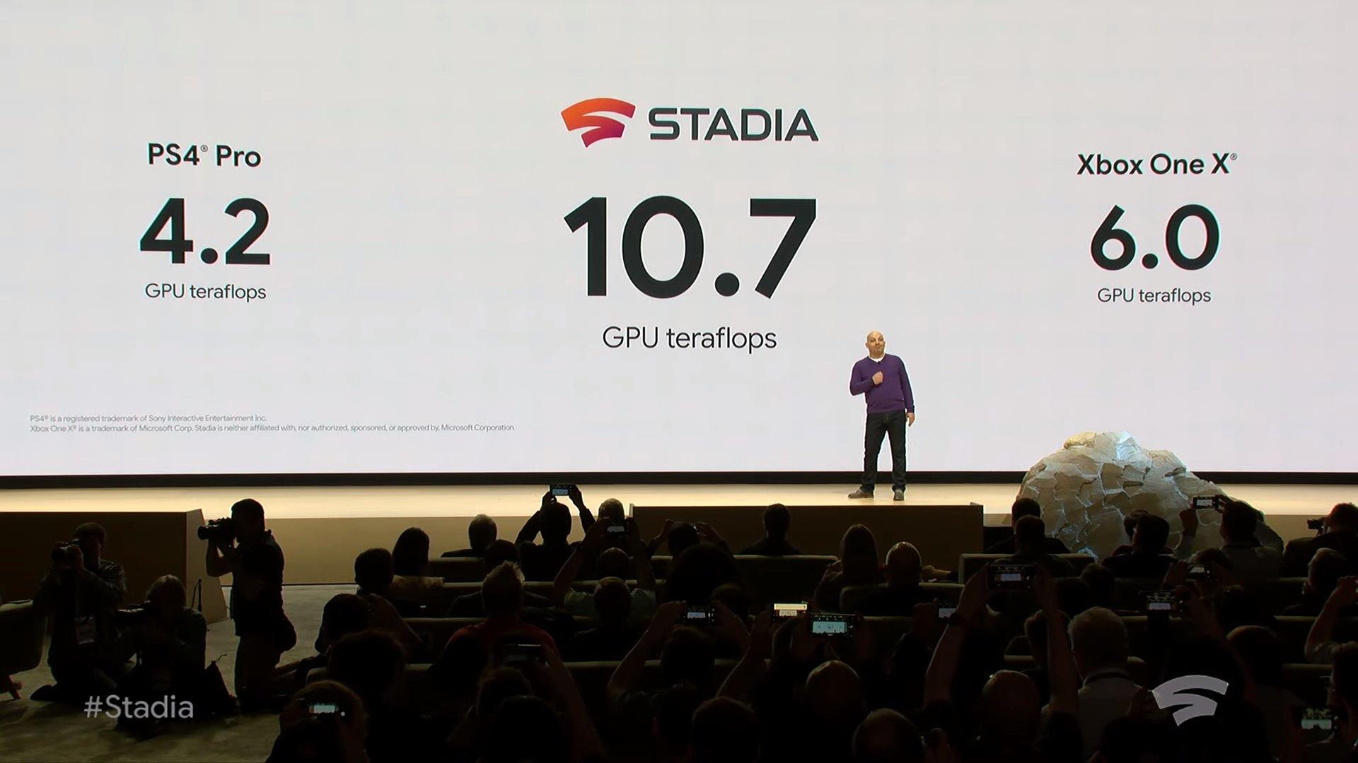 google console google stadia