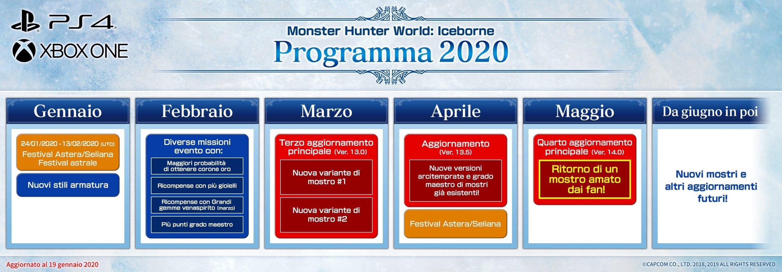 Monster Hunter World Iceborne roadmap Monster Hunter World: Iceborne Monster Hunter World Iceborne steam