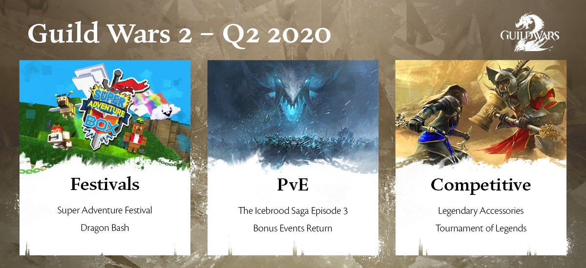 Guild Wars 2 roadmap 2020