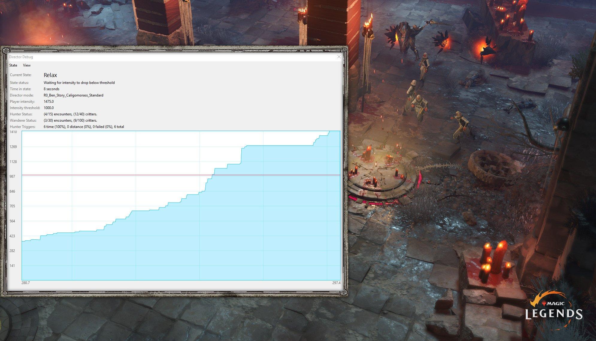 Magic Legends Sistema Director di gestione degli sconti con i mob percorsi difficoltà Magic: Legends