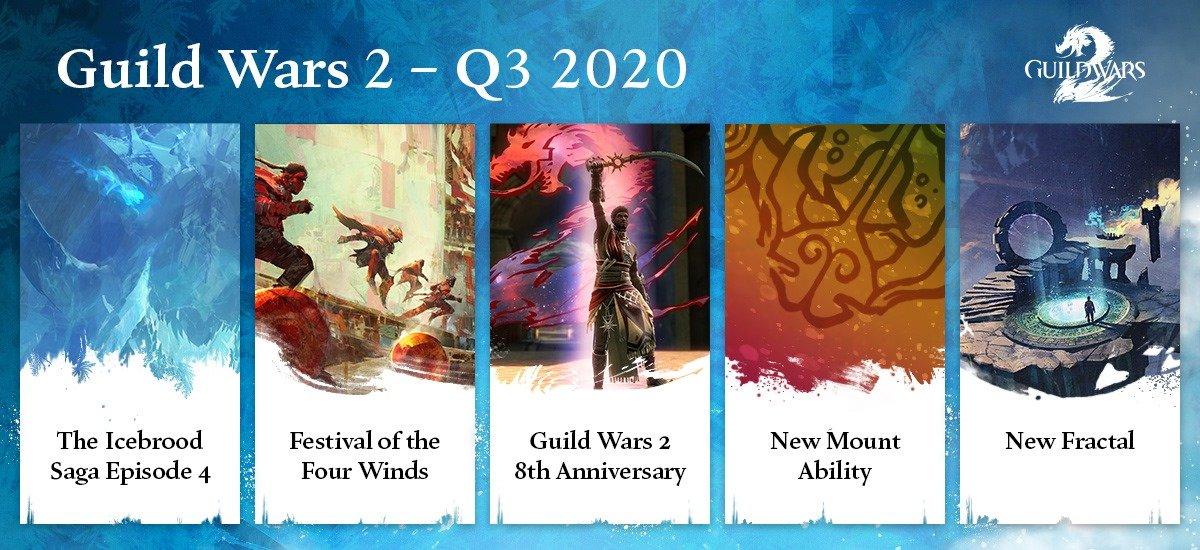 Guild Wars 2 ArenaNet Roadmap terzo trimestre 4 episodio Icebrood Saga FEstival 4 venti e Nuova abilità Mount Skimmer