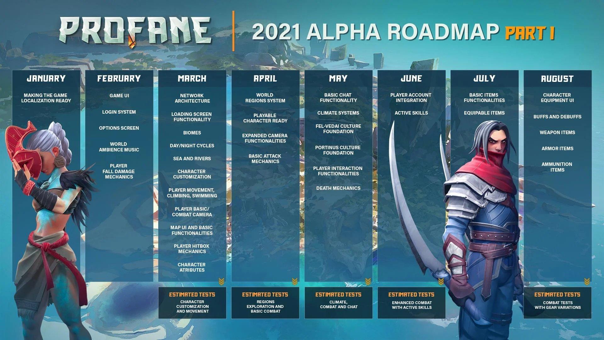 Profane Ecco la roadmap dei primi 8 mesi dell'alpha del sandbox brasiliano