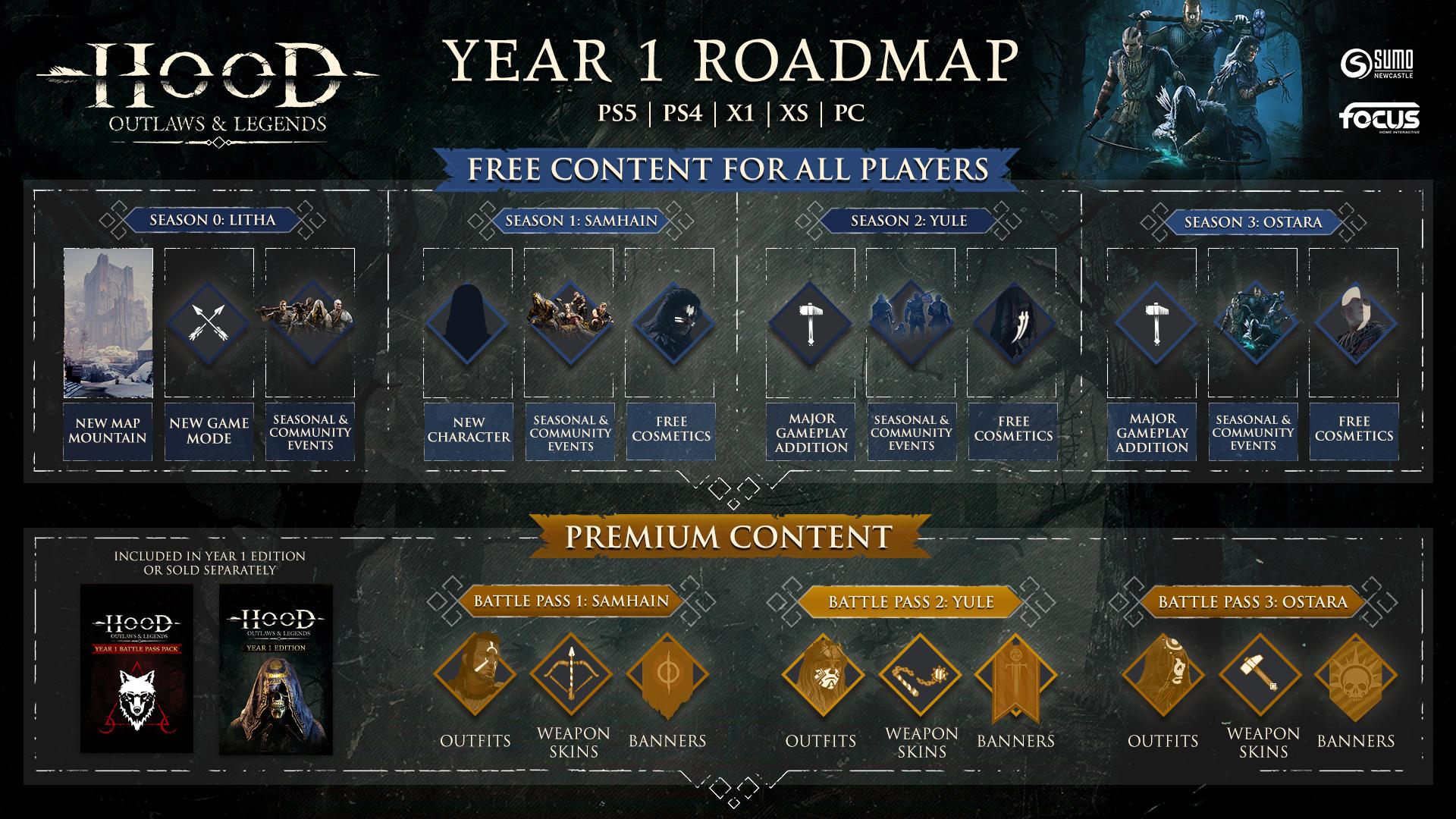 Roadmap Hood: Outlaws & Legends