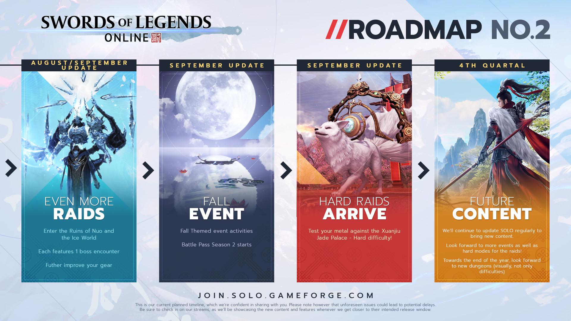 SOLO recensione SOLO roadmap